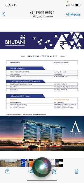 Office Space for sale Investment opportunity in Noida