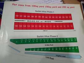 Plot For Sale At Rudrapur