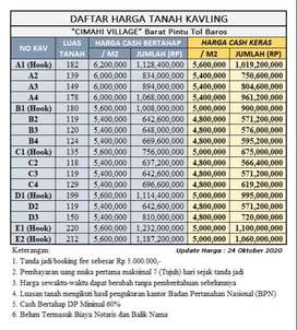 Tanah Matang Leuwigajah Punya Rumah Hemat 150 Juta