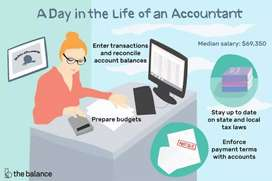 Wanted experience full time accountant