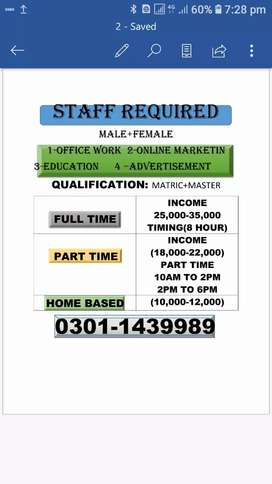 JoB vacancies Availability