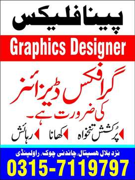 Need Panaflex Graphic Designers