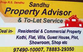 Independent kothi on rent,