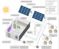 alat pembangkit tenaga matahari