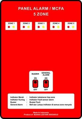 panel Alarm kebakaran MCFA konvensional
