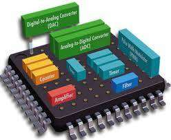 Learn C and Embedded System's
