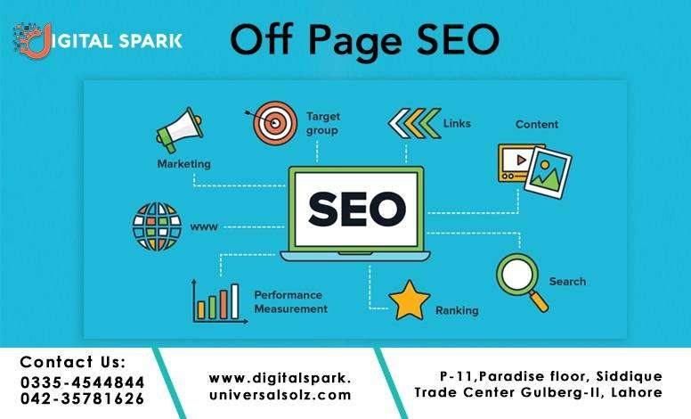 Digital Marketing (Get Social Media Marketing Services for SEO) 0