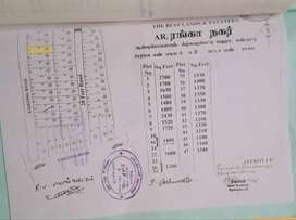 Selling plot in panruti,Keelkavarapattu,RangaNagar.