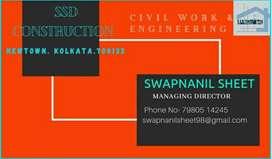 Urgent required Civil site Engineer