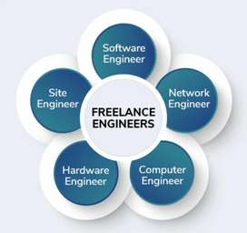 Freelance Hardware Engineer Available