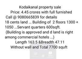 Kodaikanal 18 cent with house sales