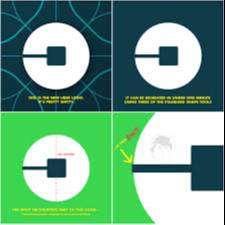 Uber xli excellent diwali offer