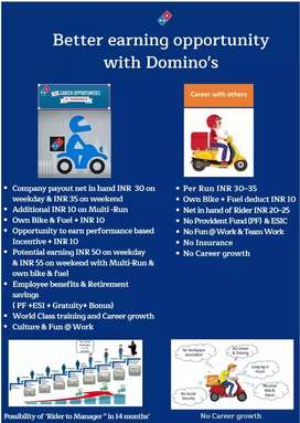 Delivery person required for dominos silpukhuri