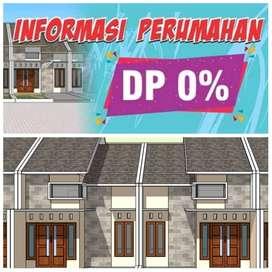 Kredit Rumah Sudah Pasti Acc
