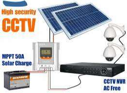 CCTV in ships and boats with Solar Power system