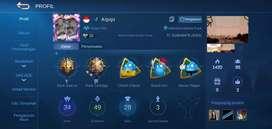 Jual Akun Mobile Legend Max Mythic 4