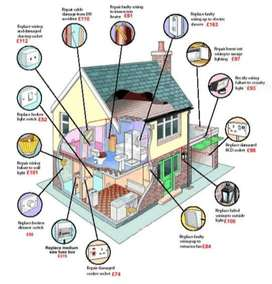 Contact me for all tipe of electrician work