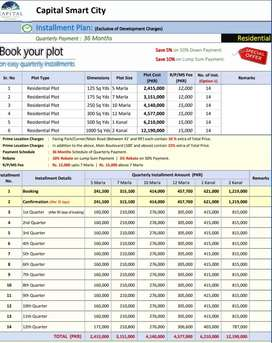 Capital Smart City 7 Marla New Booking Best time Investment