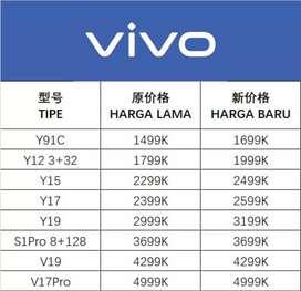 promo vivo dapatkan gift menarik dan voucer 50rb