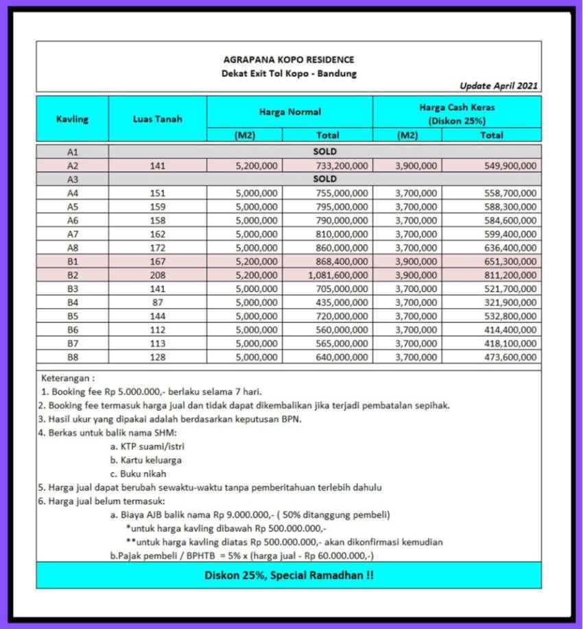 Kavling Ekslusif Area Perum TKI Pinggir Jalan, Free BPHTB