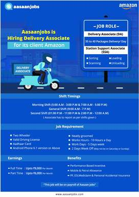 Amazon (Aasaanjob's Client)- Delivery Associate E-Commerce (Jalandhar)