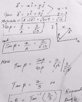 Physics ( Home tuition) ( for both Girls and boys)