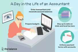 Vacancy for Accounts and receptionnist only for Female