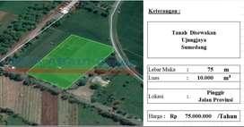 Tanah komersial & perumahan