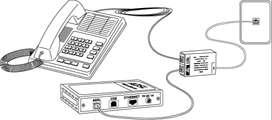 bsnl broadband connection
