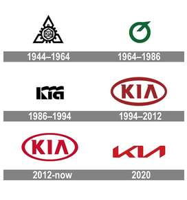 M/F Candidates Vacancy Available For Company Kia Motors 93198 or 93986