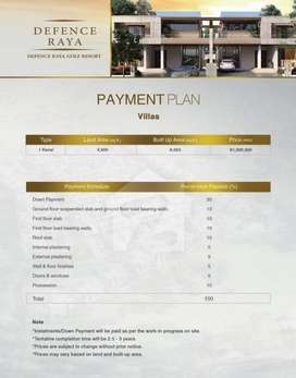 HOUSE FOR SALE IN DHA PHASE 06 RAYA ON EASY INSTALLMENT PLANS