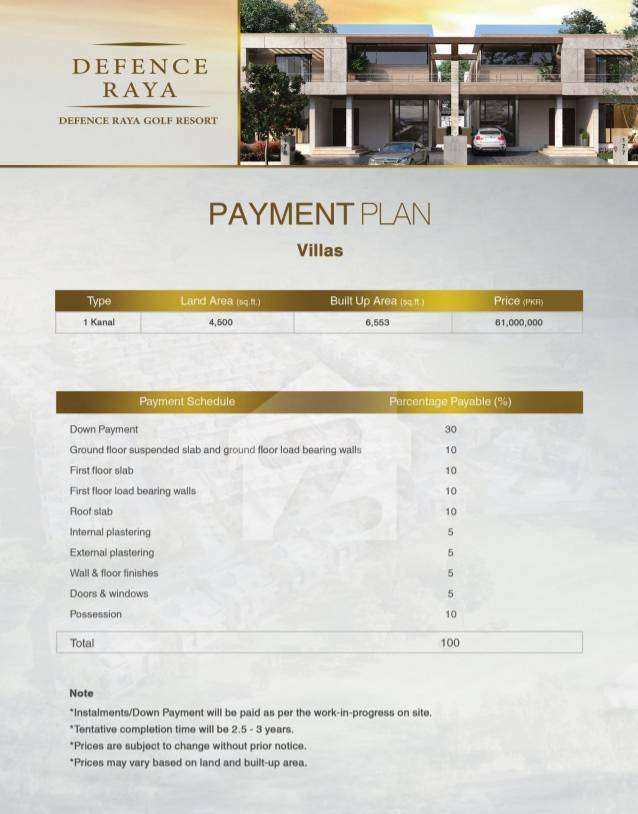 HOUSE FOR SALE IN DHA PHASE 06 RAYA ON EASY INSTALLMENT PLANS 0
