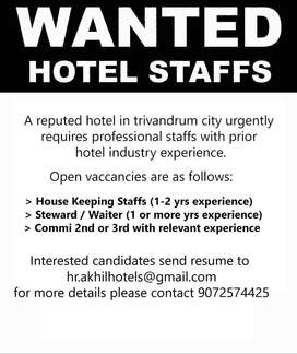 Job openings in a Hotel Group