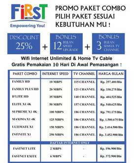 WiFi first media