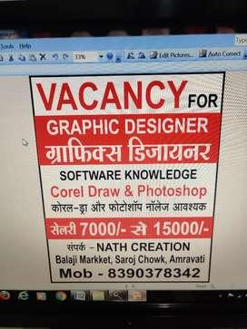 Require Male Or Female Candidate for Graphic Designe