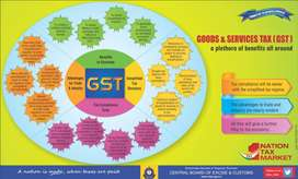 GST, TDS and Accounting