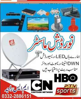 Satellite dish antenna channels available