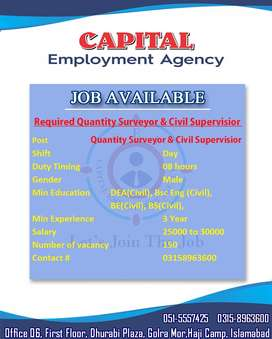 Urgently Required Civil Staff (Only Males)