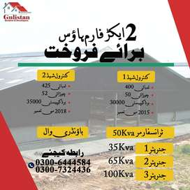 Golden Chance for Investement