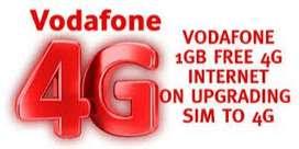 Vodafone Telecom COMPANY are hiring 10th,12th, Graduate Pass candidate