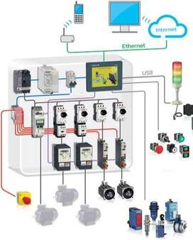 SCADA PLC HMI DRIVES TRAINING