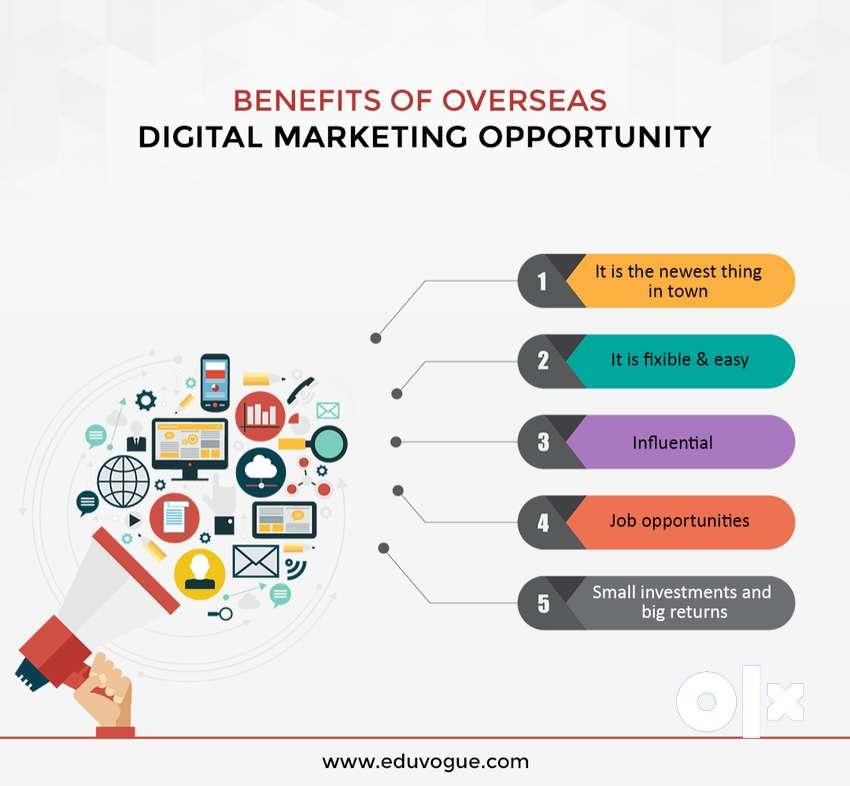 Digital Marketing Certificate Programme in Mumbai| Zoffr.in 0