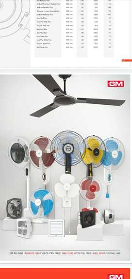 Branded fan, plastic items and imported glass items.