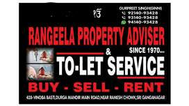 Rooms n houses available on rent