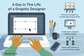 Required graphic designer and video editor