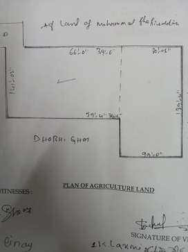 1 acre land for sale clear title