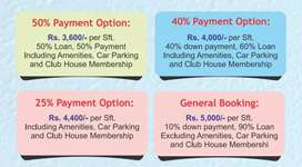 Gated community apartments available at boduppal