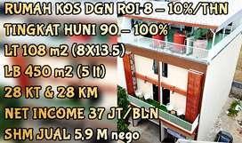 Rumah Kos Dekat Bandara ROI Tinggi Tangerang Jakarta Utara Jual Cepat