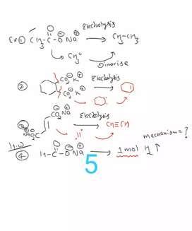 Physics chemistry, maths, Biology & english teachers require