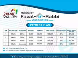 Zamar Valley plots file available